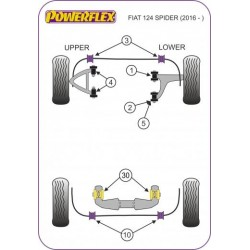 POWERFLEX BOCCOLA FRONTE BRACCETTO ANTERIORE INFERIORE FIAT 124