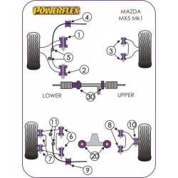 POWERFLEX BOCCOLA BARRA STABILIZZATRICE POSTERIORE 11MM MAZDA MX-5 (NA-NB)